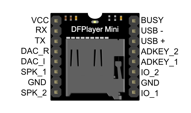 miniplayer_pin_map
